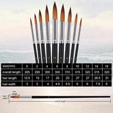 9 Stück Premium Nylon Pinsel für Aquarell, Acryfarben & ölfarben usw. Perfektes Pinsel Set für Anfänger, Kinder, Künstler und Gemälde Liebhaber - 7