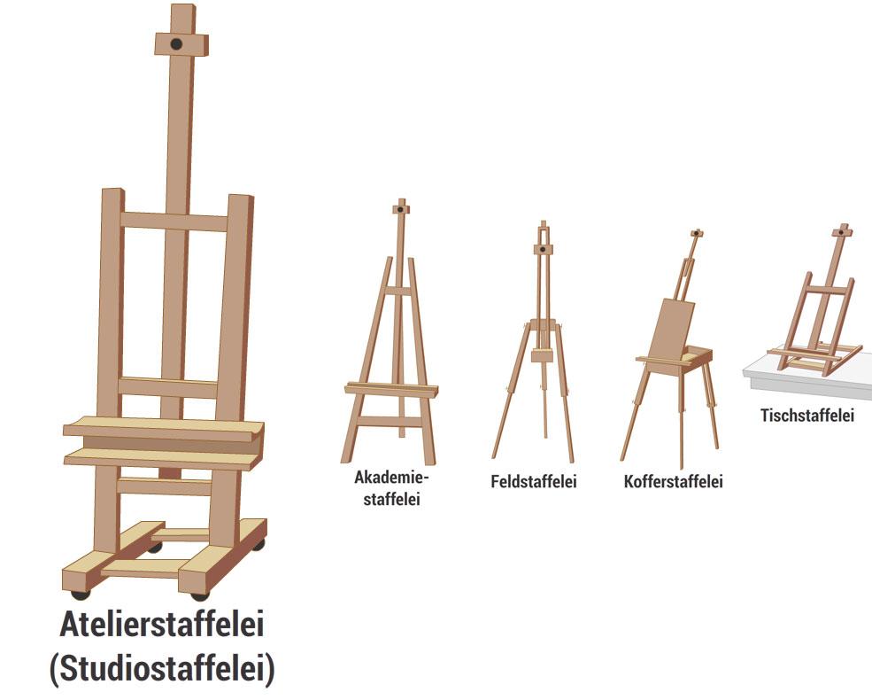 Kategorie Atelierstaffelei Preise Unterschiede Und Hersteller