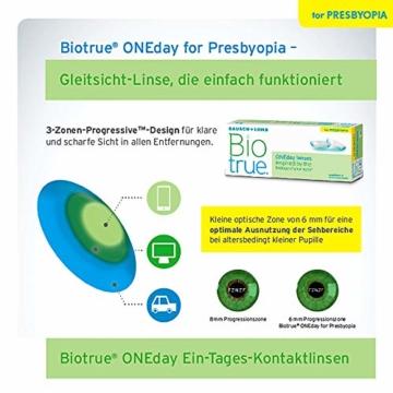 Bausch und Lomb Biotrue ONEday for Presbyopia Tageslinsen, Gleitsicht-Kontaktlinsen, weich, 30 Stück -02.50 Dpt, DIA 14,2 mm, BC 8,60, Add Low - 4