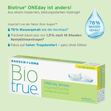 Bausch und Lomb Biotrue ONEday for Presbyopia Tageslinsen, Gleitsicht-Kontaktlinsen, weich, 30 Stück -02.50 Dpt, DIA 14,2 mm, BC 8,60, Add Low - 5