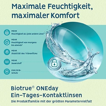 Bausch und Lomb Biotrue ONEday Tageslinsen, sphärische Kontaktlinsen, weich, 30 Stück / BC 8.6 mm / DIA 14.2 / -1.75 Dioptrien - 5