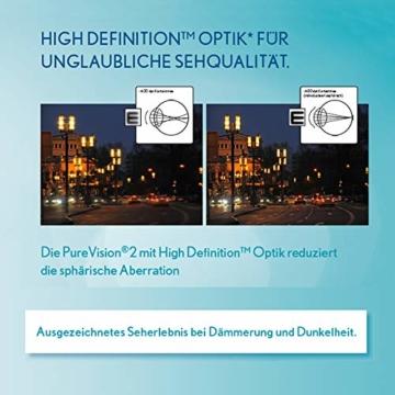 Bausch und Lomb PureVision 2 Monatslinsen, sehr dünne sphärische Kontaktlinsen, weich, 6 Stück BC 8.6 mm / DIA 14 / -1.25 Dioptrien - 3
