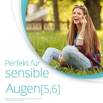 DAILIES AquaComfort Plus 1-Tages-Kontaktlinsen, 30 Stück, BC 8.7 mm, DIA 14.0 mm, -1.75 Dioptrien - 5