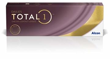 Dailies Total 1 Tageslinsen weich, 30 Stück / BC 8.5 mm / DIA 14.1 mm / -1.75 Dioptrien - 1