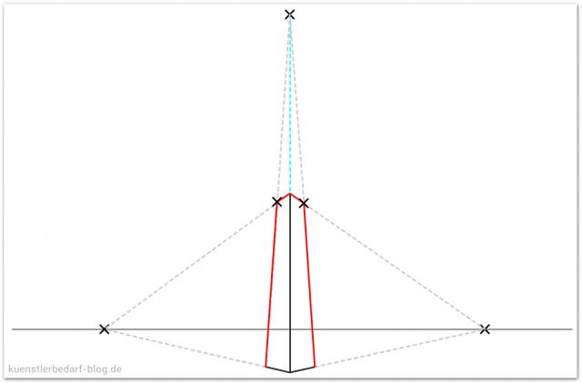 Dreipunktperspektive (Froschperspektive)