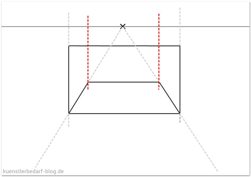 Perspektivisch zeichnen für Anfänger (Tutorial, Teil 1)