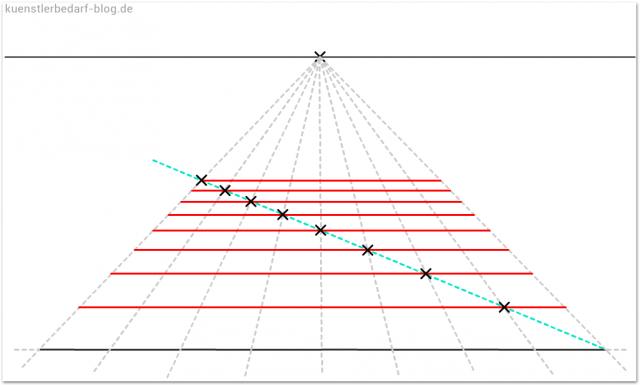 Konstruktion eines Schachbretts zeichnen