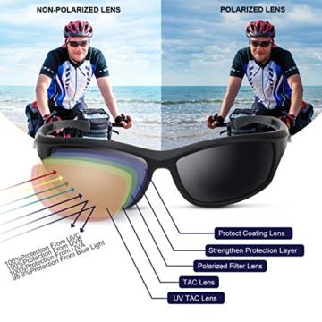 Occffy Polarisierte Sportbrille Sonnenbrille Fahrradbrille mit UV400 Schutz für Herren Autofahren Laufen Radfahren Angeln Golf TR90 (599 Schwarze Matte Rahmen mit Schwarze Linse) - 3