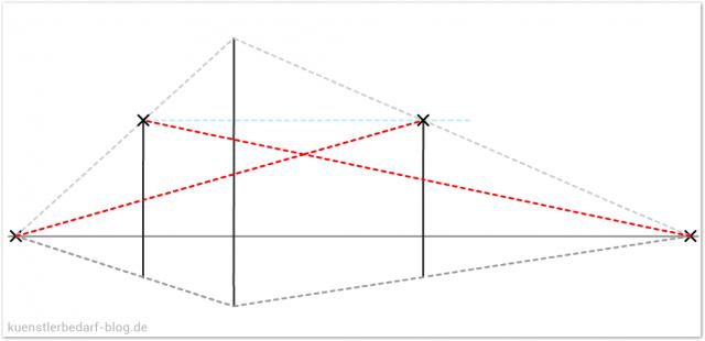 Perspektive: Quader mit Zweipunkt-Konstruktion