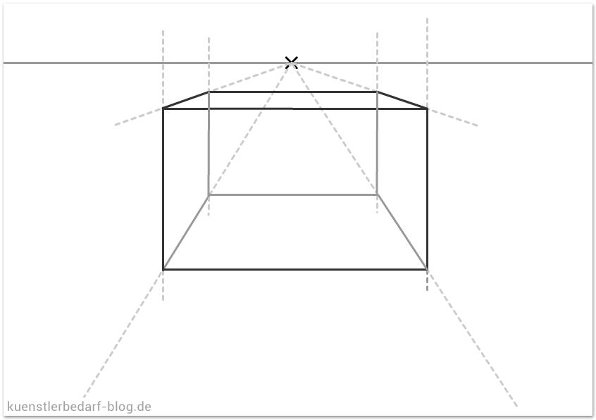 Perspektivisch Zeichnen Für Anfänger Tutorial Teil 1