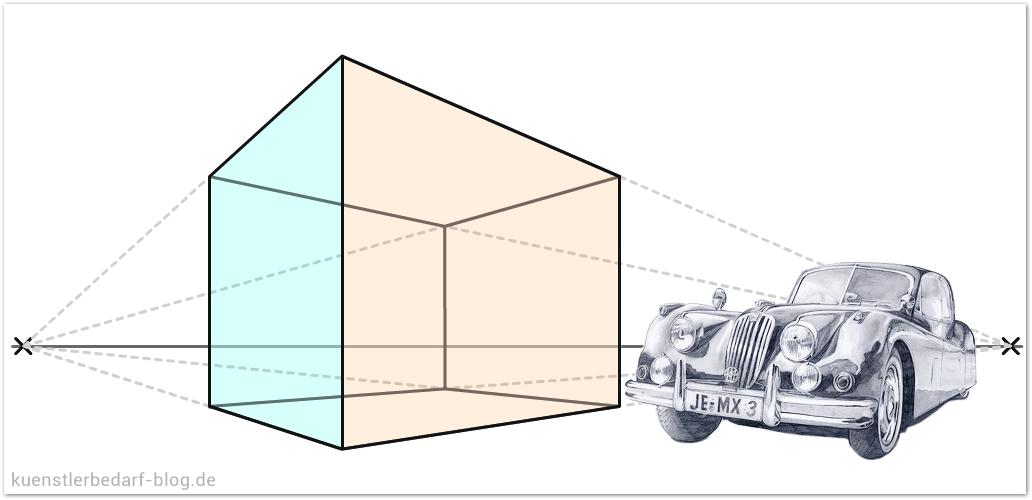 Schräger Quader: Zweipunkt-Perspektive zeichen (Tutorial Teil 3)