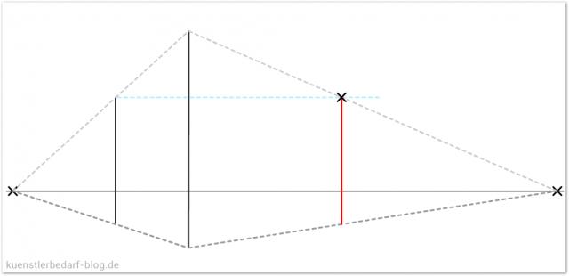 Quader (Würfel) perspektivisch zeichnen