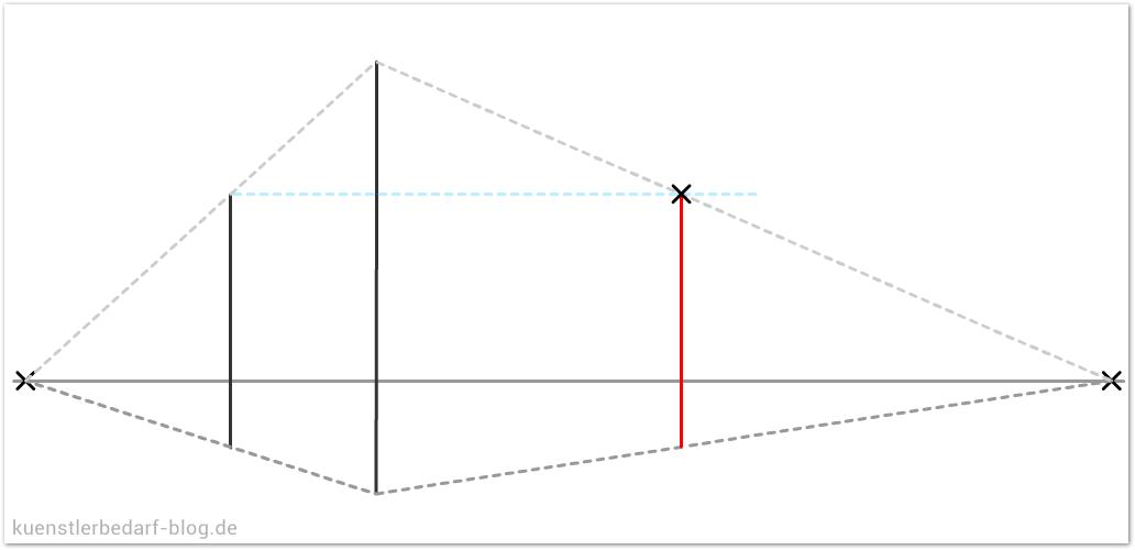schr ger quader zweipunkt perspektive zeichen tutorial teil 3. Black Bedroom Furniture Sets. Home Design Ideas