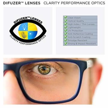 Read Optics faltbare Brille: Vollrand Lesehilfe in Stärke 1,5 Dioptrien für Herren/Damen. Mit Hartschalen-Etui, flexiblen Metall-Bügeln und Federscharnier. Hochwertige Gläser, schwarzer Rahmen - 9