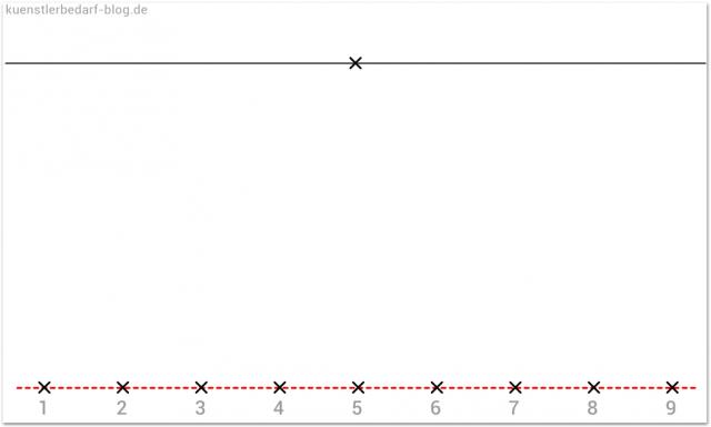Schnittpunkte (Schachbrett perspektivisch zeichnen)