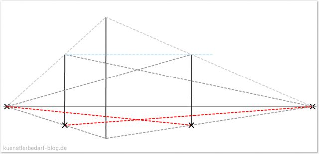 Zeichnen: Perspektive mit zwei Fluchtpunkte