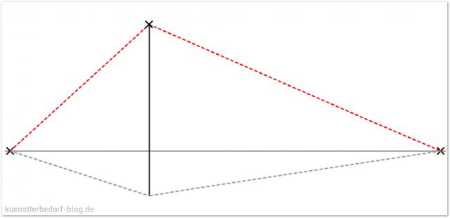 Zweipunktperspektive, Fluchtlinien
