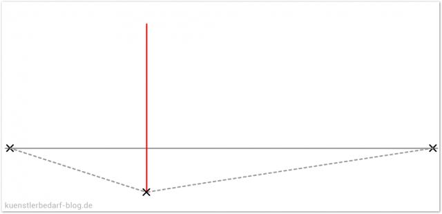 Zweipunktperspektive Konstruktion